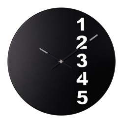Circle 1 to 5 Numbers Acrylic Wall Clock